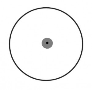 1st Circle