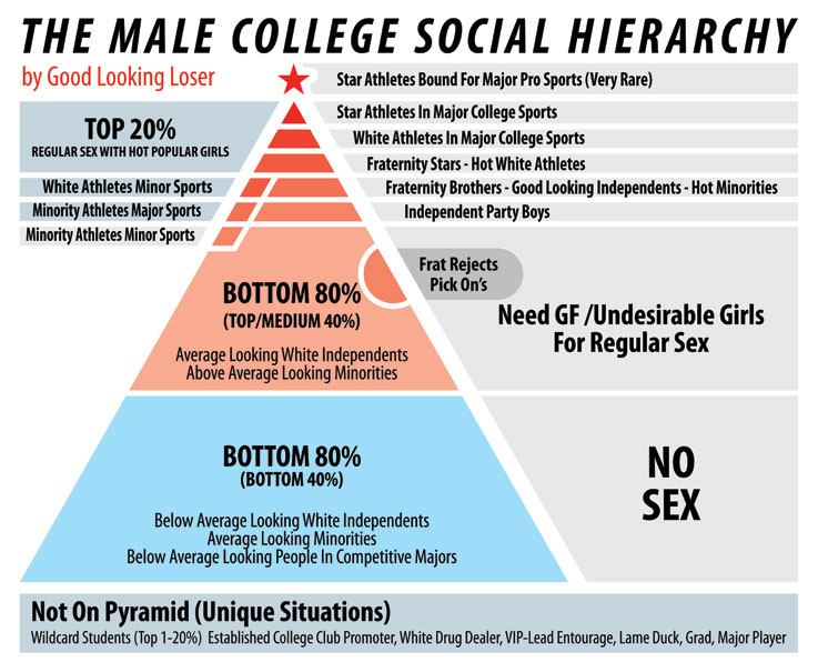 "How to Get Laid In College If You Aren't Part of the Establishment (Podcast w/ ""Hunk"")"