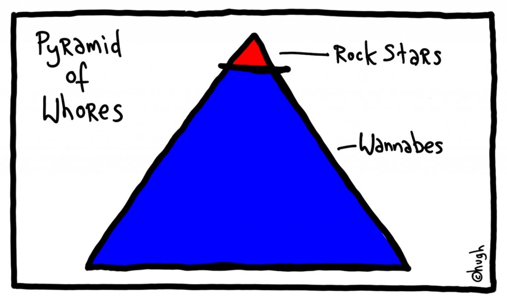 pyramid of whores